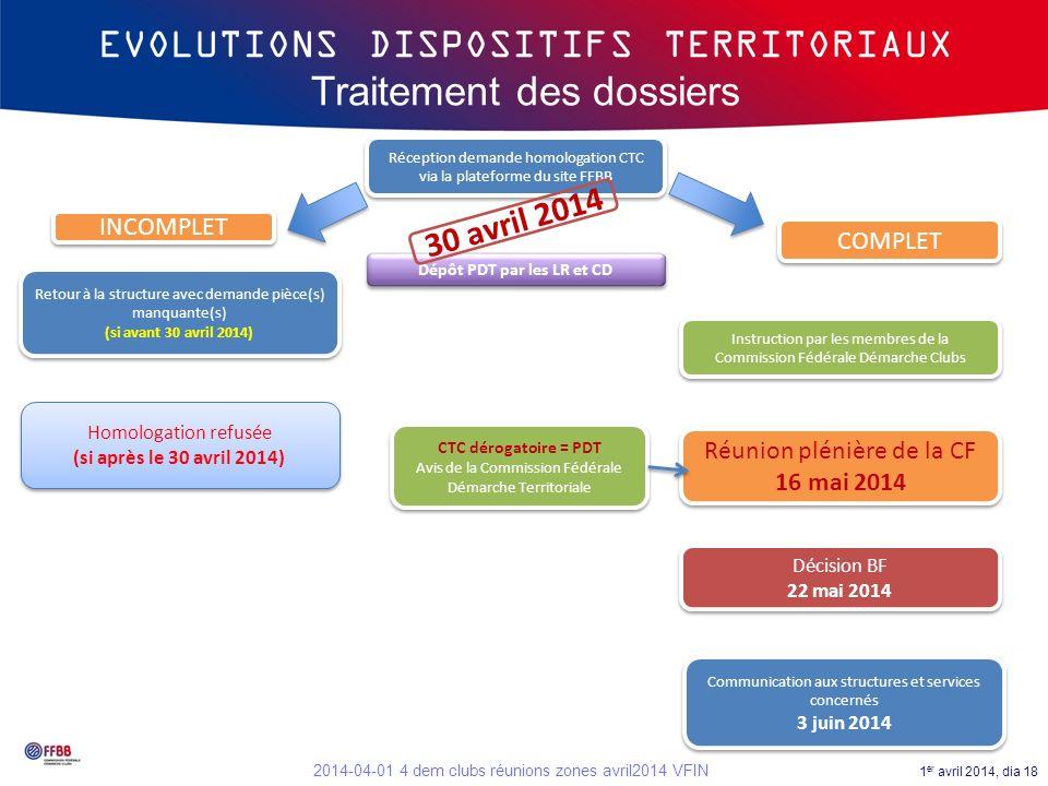 1 er avril 2014, dia 18 2014-04-01 4 dem clubs réunions zones avril2014 VFIN EVOLUTIONS DISPOSITIFS TERRITORIAUX Traitement des dossiers Réception dem