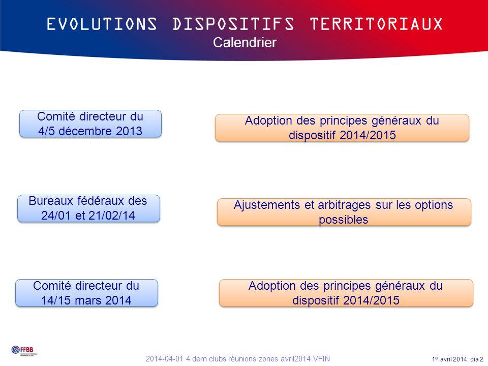 1 er avril 2014, dia 2 2014-04-01 4 dem clubs réunions zones avril2014 VFIN EVOLUTIONS DISPOSITIFS TERRITORIAUX Calendrier Comité directeur du 4/5 déc