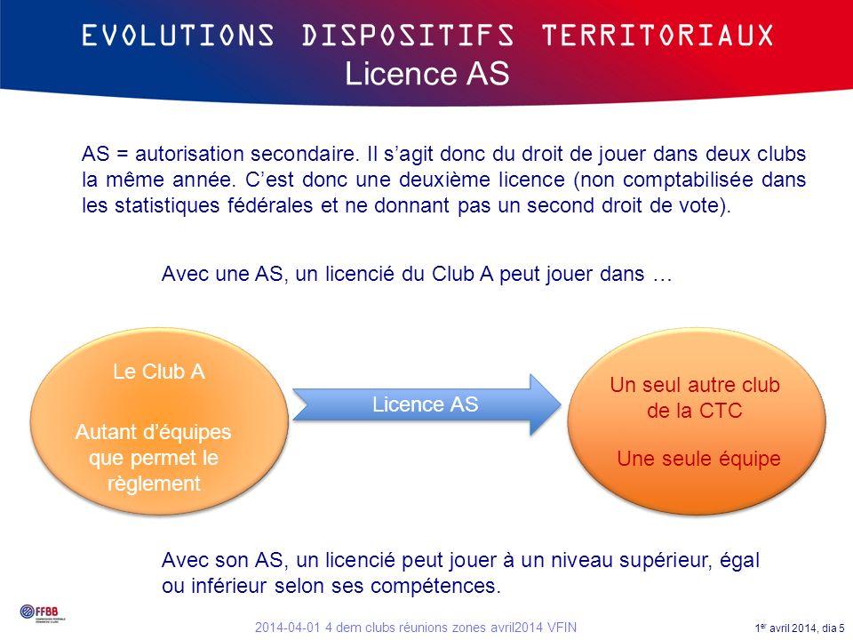 1 er avril 2014, dia 5 2014-04-01 4 dem clubs réunions zones avril2014 VFIN EVOLUTIONS DISPOSITIFS TERRITORIAUX Licence AS AS = autorisation secondair