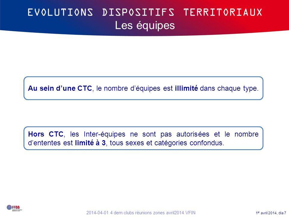 1 er avril 2014, dia 7 2014-04-01 4 dem clubs réunions zones avril2014 VFIN EVOLUTIONS DISPOSITIFS TERRITORIAUX Les équipes Au sein dune CTC, le nombr