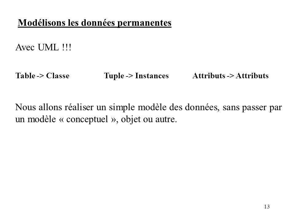 13 Modélisons les données permanentes Avec UML !!! Table -> ClasseTuple -> Instances Attributs -> Attributs Nous allons réaliser un simple modèle des