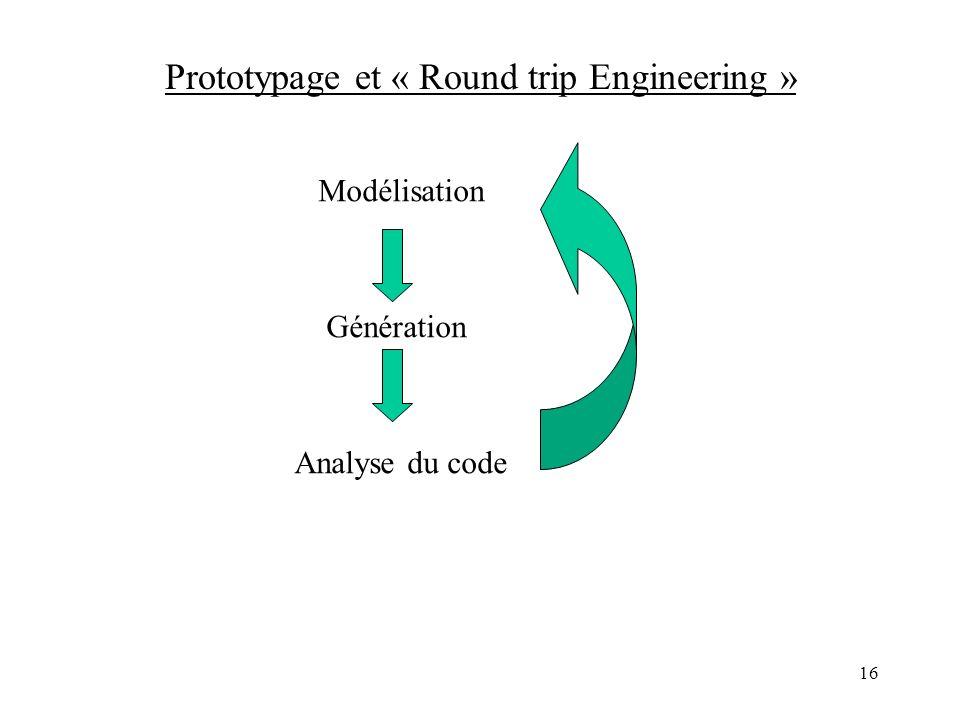 16 Prototypage et « Round trip Engineering » Modélisation Génération Analyse du code