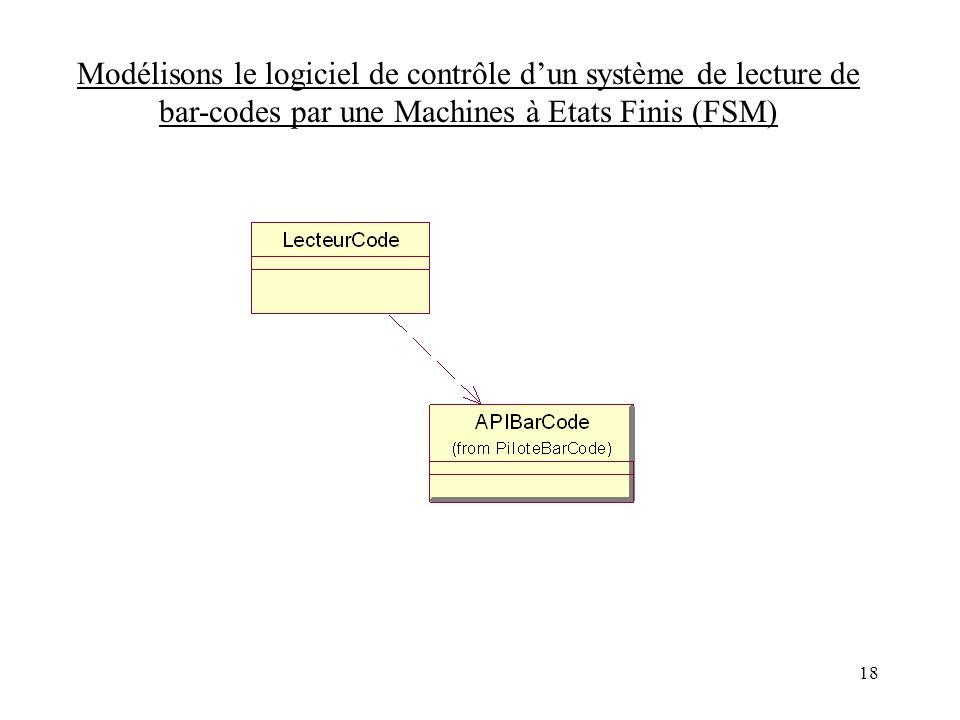 18 Modélisons le logiciel de contrôle dun système de lecture de bar-codes par une Machines à Etats Finis (FSM)