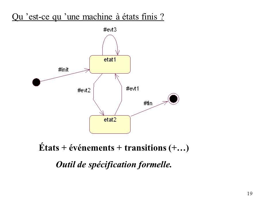 19 Qu est-ce qu une machine à états finis ? États + événements + transitions (+…) Outil de spécification formelle.