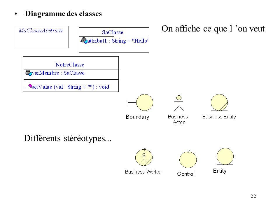 22 Diagramme des classes On affiche ce que l on veut Différents stéréotypes...