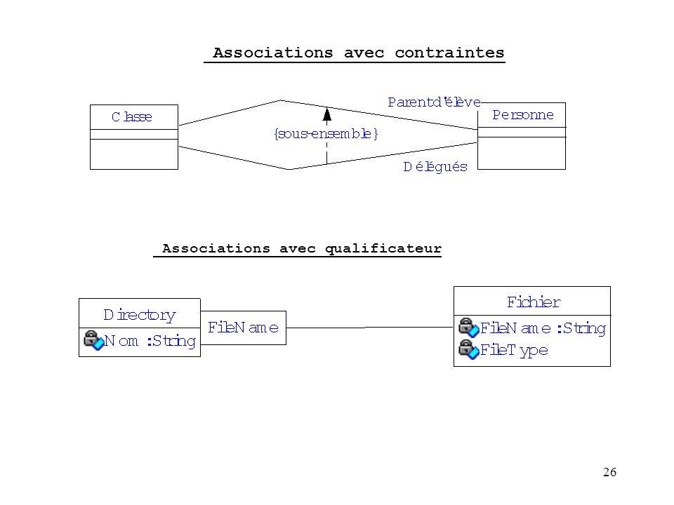 26 Associations avec contraintes Associations avec qualificateur