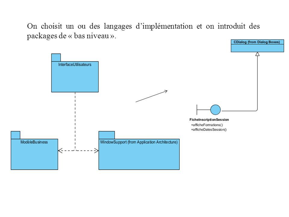 On choisit un ou des langages dimplémentation et on introduit des packages de « bas niveau ».