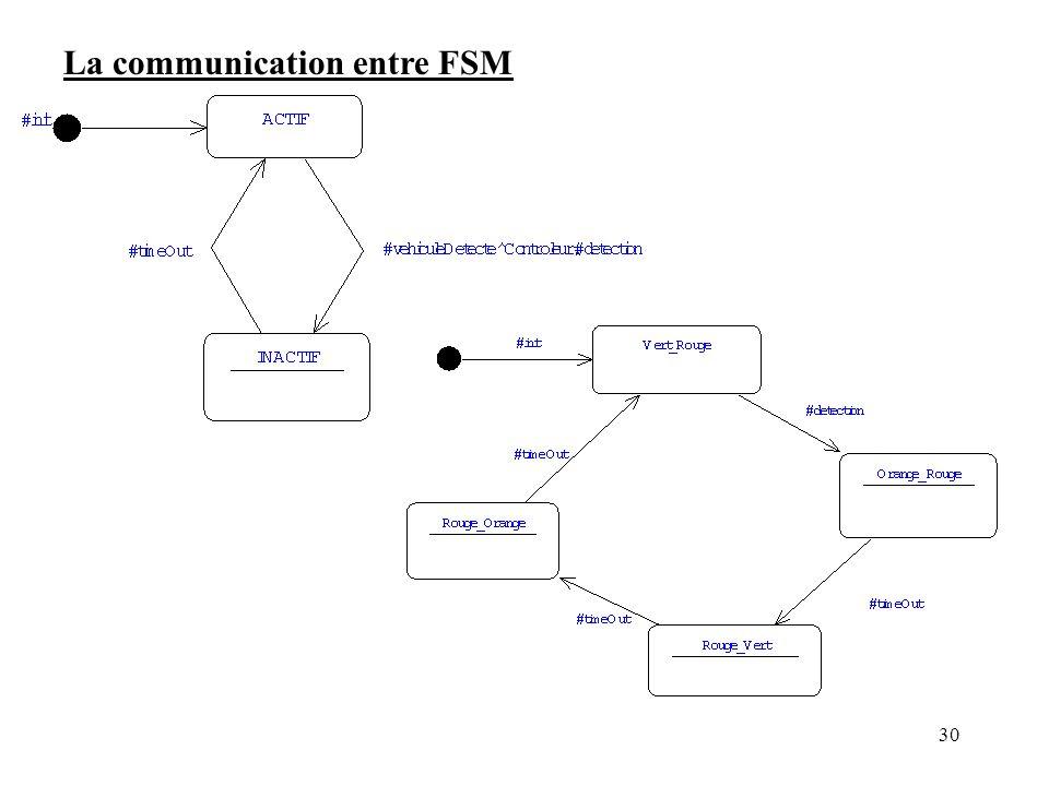 30 La communication entre FSM