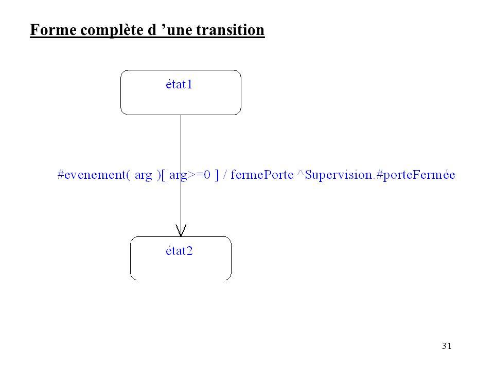 31 Forme complète d une transition