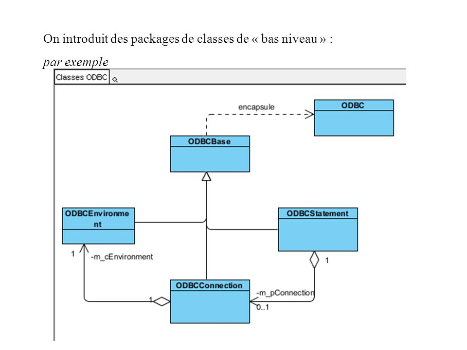 On introduit des packages de classes de « bas niveau » : par exemple
