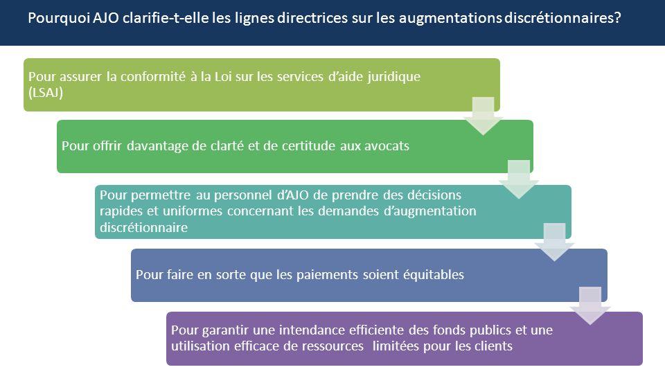 Pourquoi AJO clarifie-t-elle les lignes directrices sur les augmentations discrétionnaires.