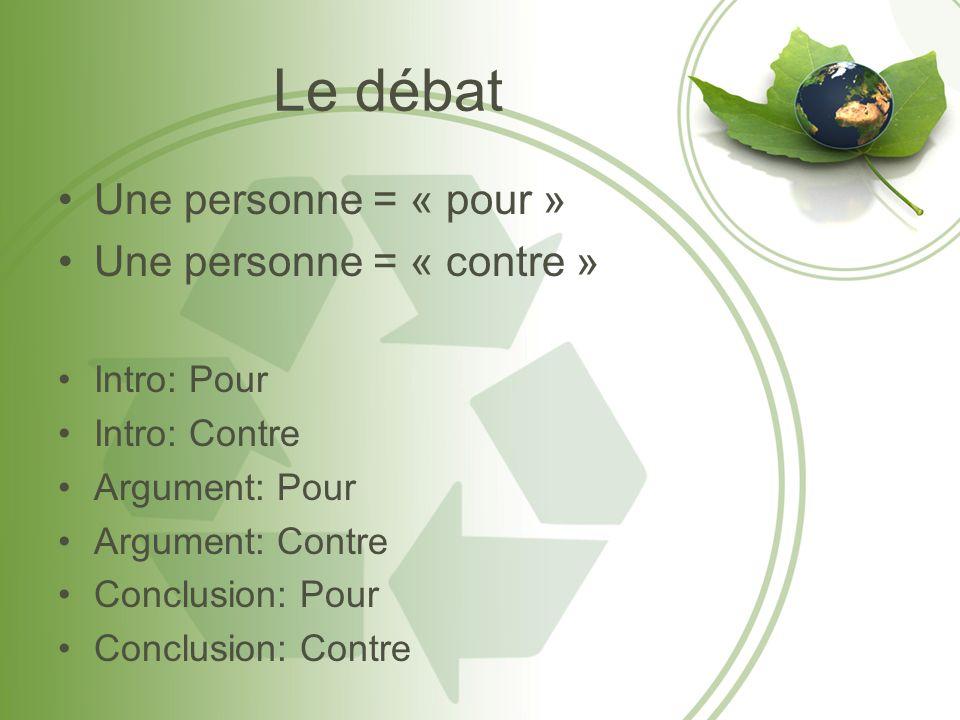 Le débat Une personne = « pour » Une personne = « contre » Intro: Pour Intro: Contre Argument: Pour Argument: Contre Conclusion: Pour Conclusion: Cont