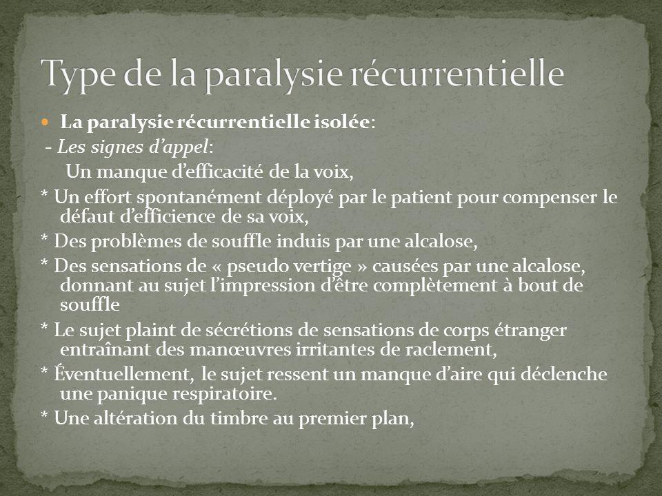 La paralysie récurrentielle isolée: - Les signes dappel: Un manque defficacité de la voix, * Un effort spontanément déployé par le patient pour compen