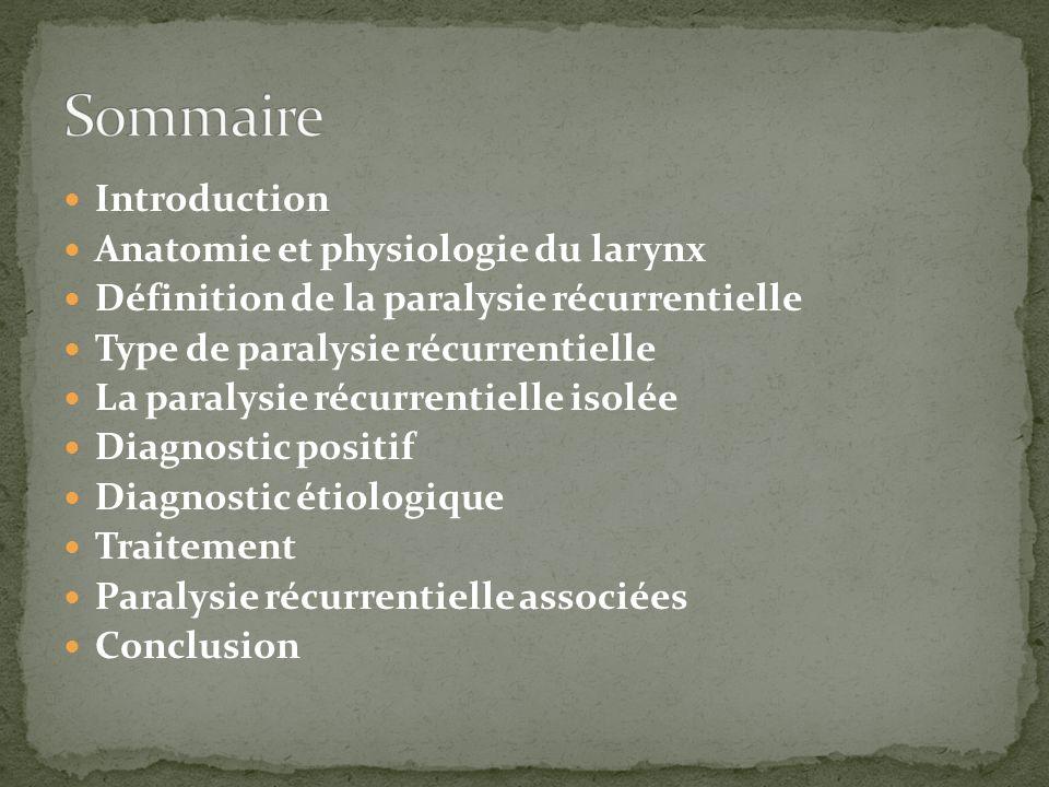 Introduction Anatomie et physiologie du larynx Définition de la paralysie récurrentielle Type de paralysie récurrentielle La paralysie récurrentielle