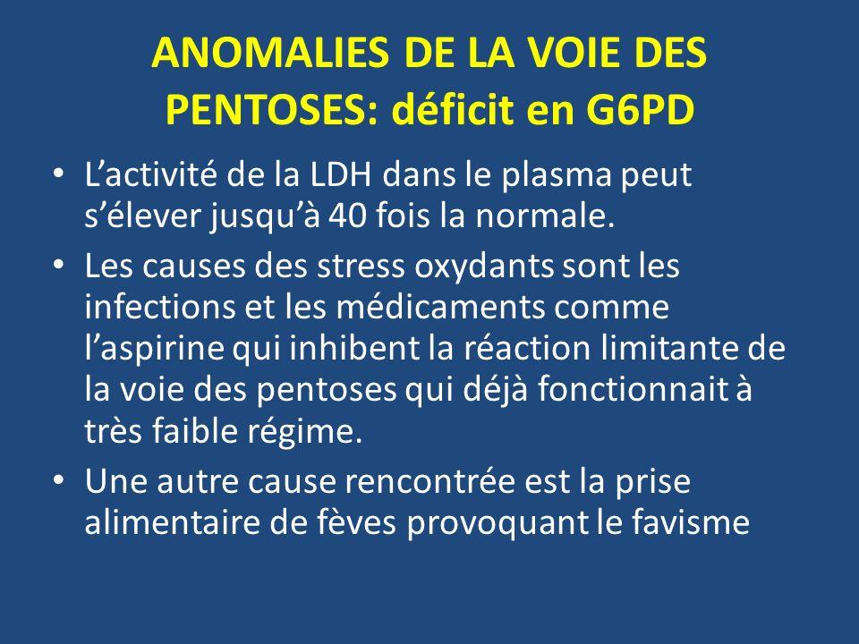 ANOMALIES DE LA VOIE DES PENTOSES: déficit en G6PD Lactivité de la LDH dans le plasma peut sélever jusquà 40 fois la normale.