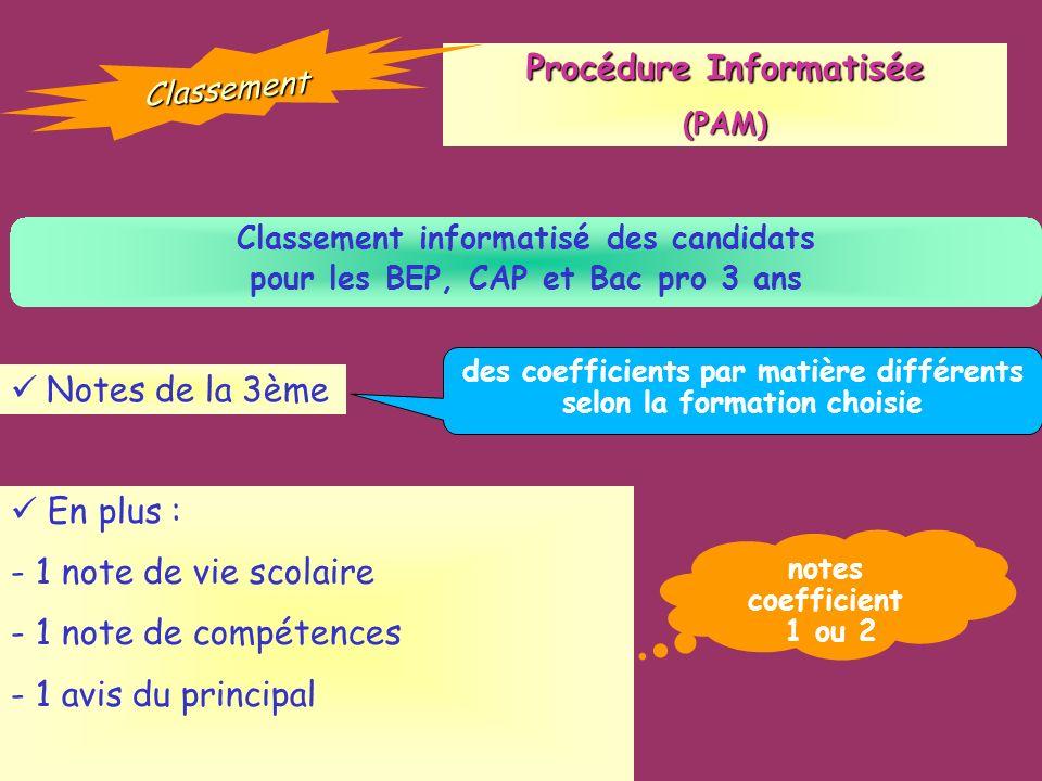 Notes de la 3ème Procédure Informatisée (PAM) Classement informatisé des candidats pour les BEP, CAP et Bac pro 3 ans Classement En plus : - 1 note de