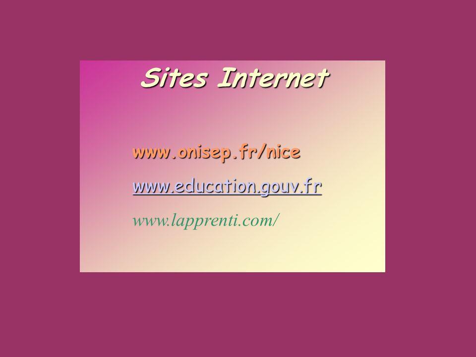 Sites Internet www.onisep.fr/nice www.education.gouv.fr www.lapprenti.com/