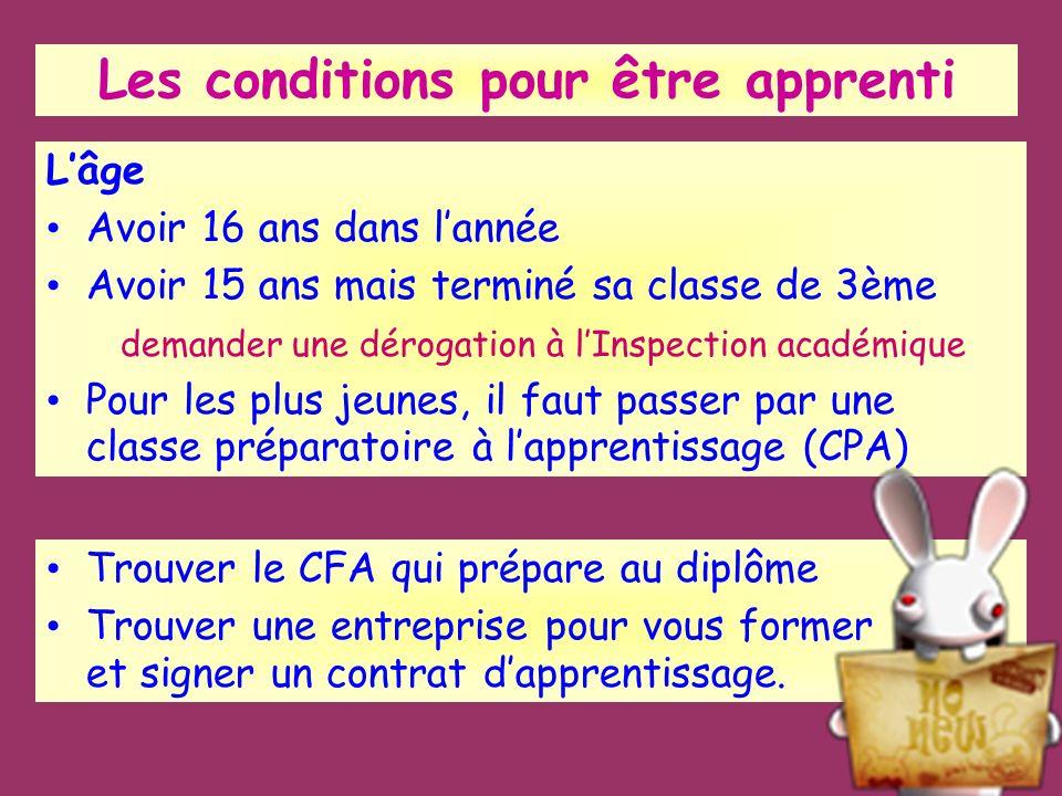 Les conditions pour être apprenti Trouver le CFA qui prépare au diplôme Trouver une entreprise pour vous former et signer un contrat dapprentissage. L