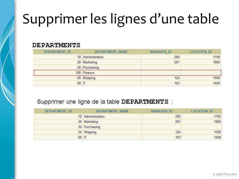 Supprimer les lignes dune table DEPARTMENTS Supprimer une ligne de la table DEPARTMENTS : © sebvita.com
