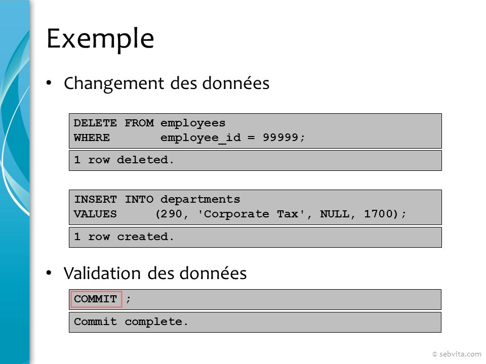 Exemple Changement des données Validation des données DELETE FROM employees WHERE employee_id = 99999; COMMIT ; INSERT INTO departments VALUES (290, Corporate Tax , NULL, 1700); 1 row deleted.