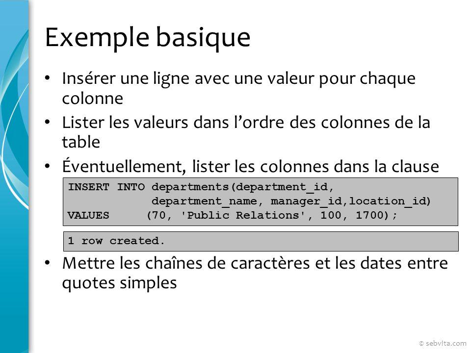Exemple avec des valeurs NULL Implicite : Ne pas mettre les colonnes Explicite : Écrire NULL dans les valeurs INSERT INTO departments (department_id, department_name ) VALUES (30, Purchasing ); INSERT INTO departments VALUES (100, Finance , NULL, NULL); 1 row created.