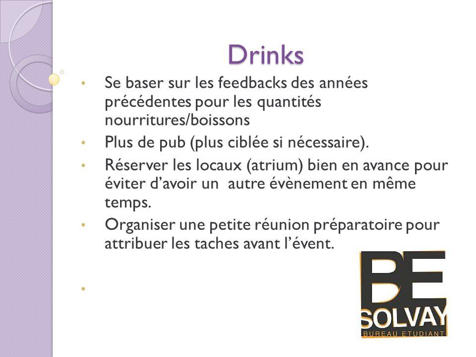 Drinks Se baser sur les feedbacks des années précédentes pour les quantités nourritures/boissons Plus de pub (plus ciblée si nécessaire). Réserver les