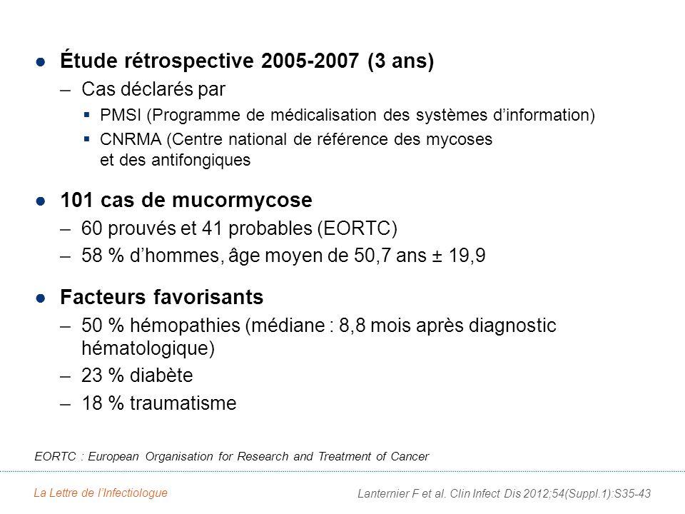 Étude rétrospective 2005-2007 (3 ans) –Cas déclarés par PMSI (Programme de médicalisation des systèmes dinformation) CNRMA (Centre national de référence des mycoses et des antifongiques 101 cas de mucormycose –60 prouvés et 41 probables (EORTC) –58 % dhommes, âge moyen de 50,7 ans ± 19,9 Facteurs favorisants –50 % hémopathies (médiane : 8,8 mois après diagnostic hématologique) –23 % diabète –18 % traumatisme La Lettre de lInfectiologue Lanternier F et al.