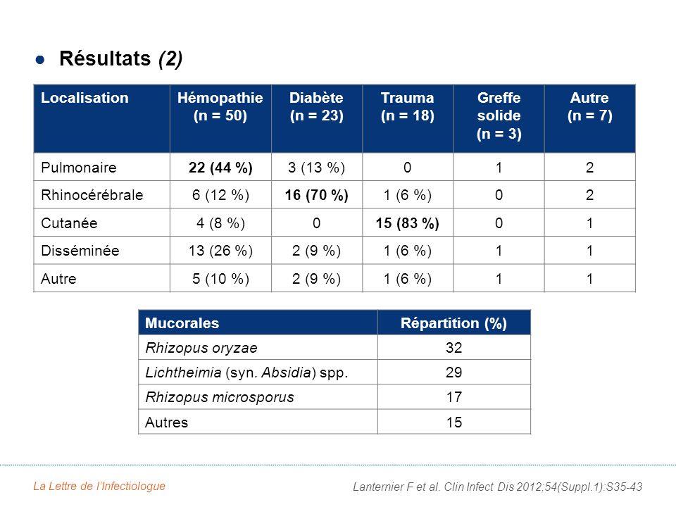 La Lettre de lInfectiologue Lanternier F et al.