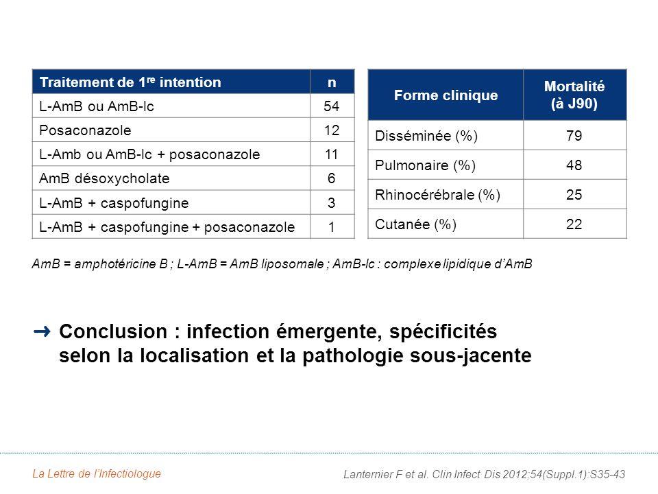 Conclusion : infection émergente, spécificités selon la localisation et la pathologie sous-jacente La Lettre de lInfectiologue Lanternier F et al.