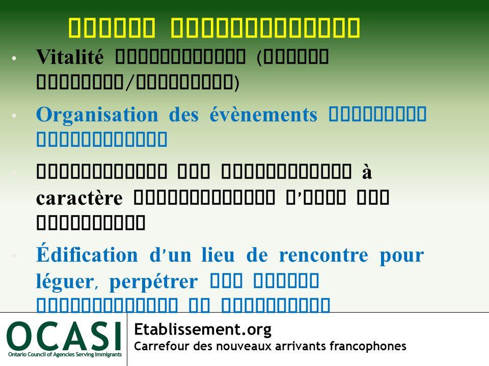 Etablissement.org Carrefour des nouveaux arrivants francophones NIVEAU COMMUNAUTAIRE Vitalité linguistique ( langue ethnique / nationale ) Organisatio