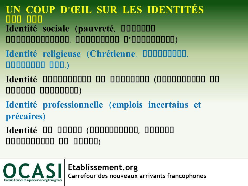Etablissement.org Carrefour des nouveaux arrivants francophones UN COUP D ŒIL SUR LES IDENTITÉS DES NAF Identité sociale ( pauvreté, famille monoparen