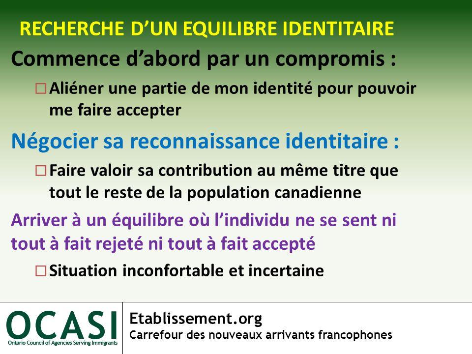 Etablissement.org Carrefour des nouveaux arrivants francophones RECHERCHE DUN EQUILIBRE IDENTITAIRE Commence dabord par un compromis : Aliéner une par