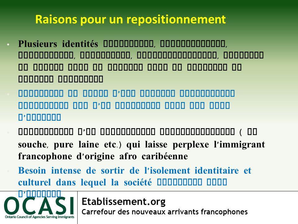 Etablissement.org Carrefour des nouveaux arrivants francophones Raisons pour un repositionnement Plusieurs identités nationales, linguistiques, religi