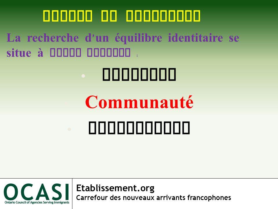 Etablissement.org Carrefour des nouveaux arrivants francophones NIVEAU DE RECHERCHE La recherche d un équilibre identitaire se situe à trois niveaux :
