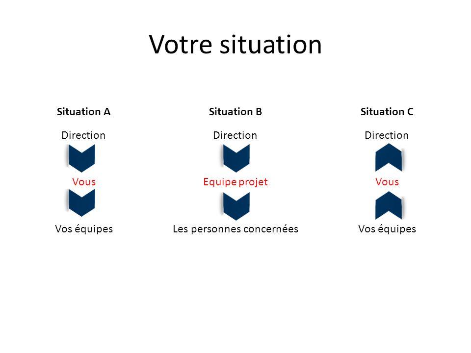 Votre situation Situation ASituation BSituation C Direction VousEquipe projetVous Vos équipesLes personnes concernéesVos équipes