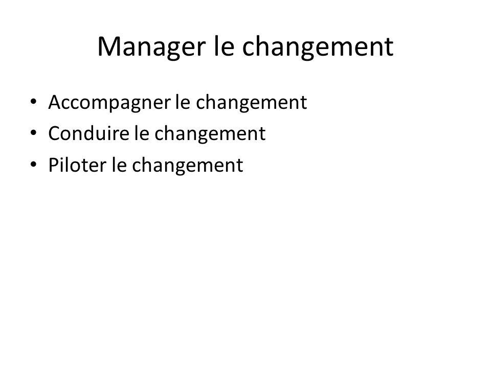 Manager le changement Accompagner le changement Conduire le changement Piloter le changement