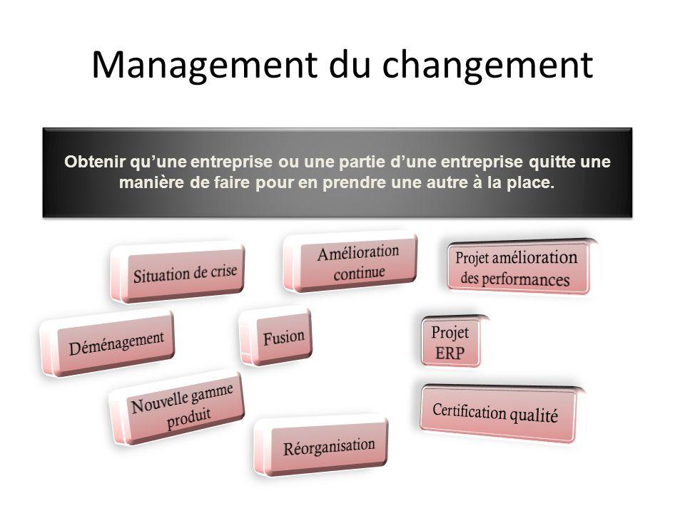 Management du changement Obtenir quune entreprise ou une partie dune entreprise quitte une manière de faire pour en prendre une autre à la place.
