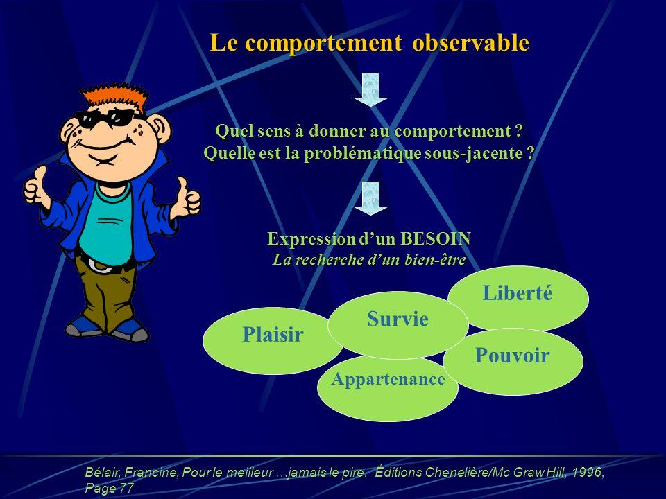 Le comportement observable Quel sens à donner au comportement .