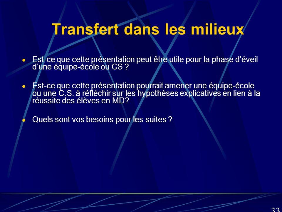 Transfert dans les milieux Est-ce que cette présentation peut être utile pour la phase déveil dune équipe-école ou CS .