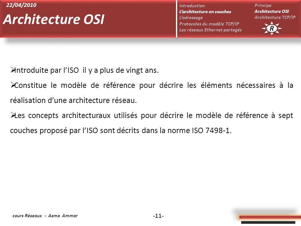 cours Réseaux - Asma Ammar -11- Introduite par lISO il y a plus de vingt ans. Constitue le modèle de référence pour décrire les éléments nécessaires à