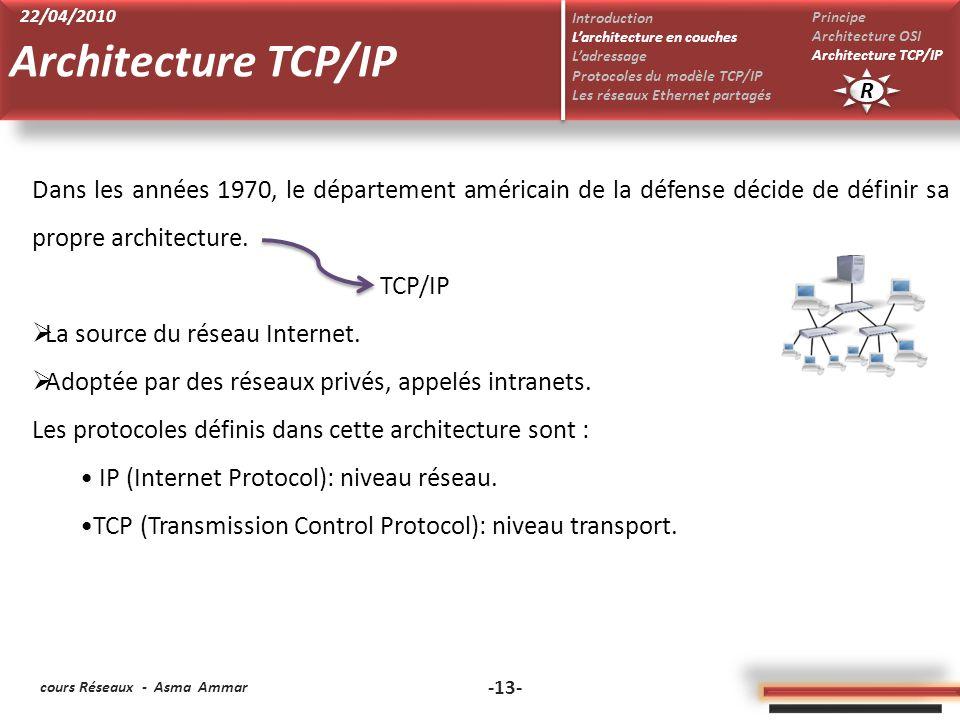 cours Réseaux - Asma Ammar -13- Dans les années 1970, le département américain de la défense décide de définir sa propre architecture. TCP/IP La sourc