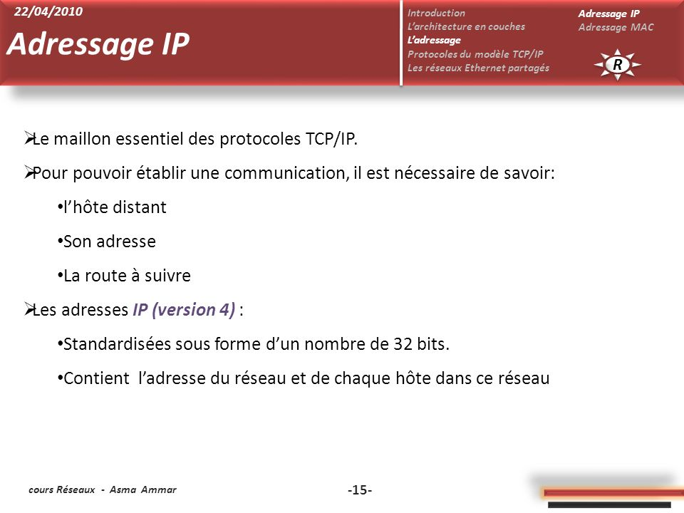 cours Réseaux - Asma Ammar -15- Le maillon essentiel des protocoles TCP/IP. Pour pouvoir établir une communication, il est nécessaire de savoir: lhôte
