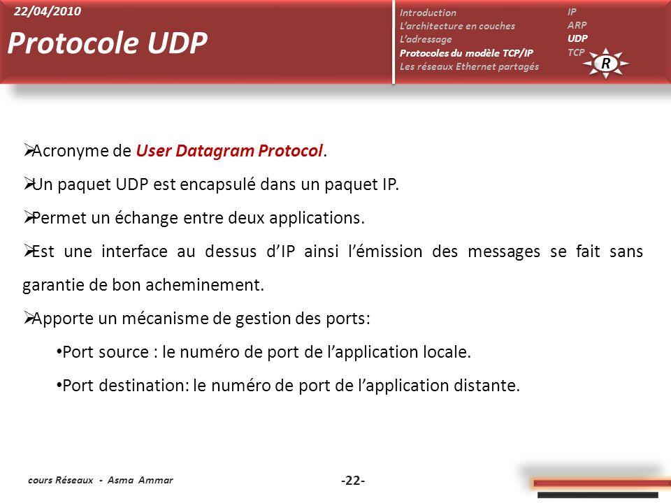 cours Réseaux - Asma Ammar -22- Acronyme de User Datagram Protocol. Un paquet UDP est encapsulé dans un paquet IP. Permet un échange entre deux applic