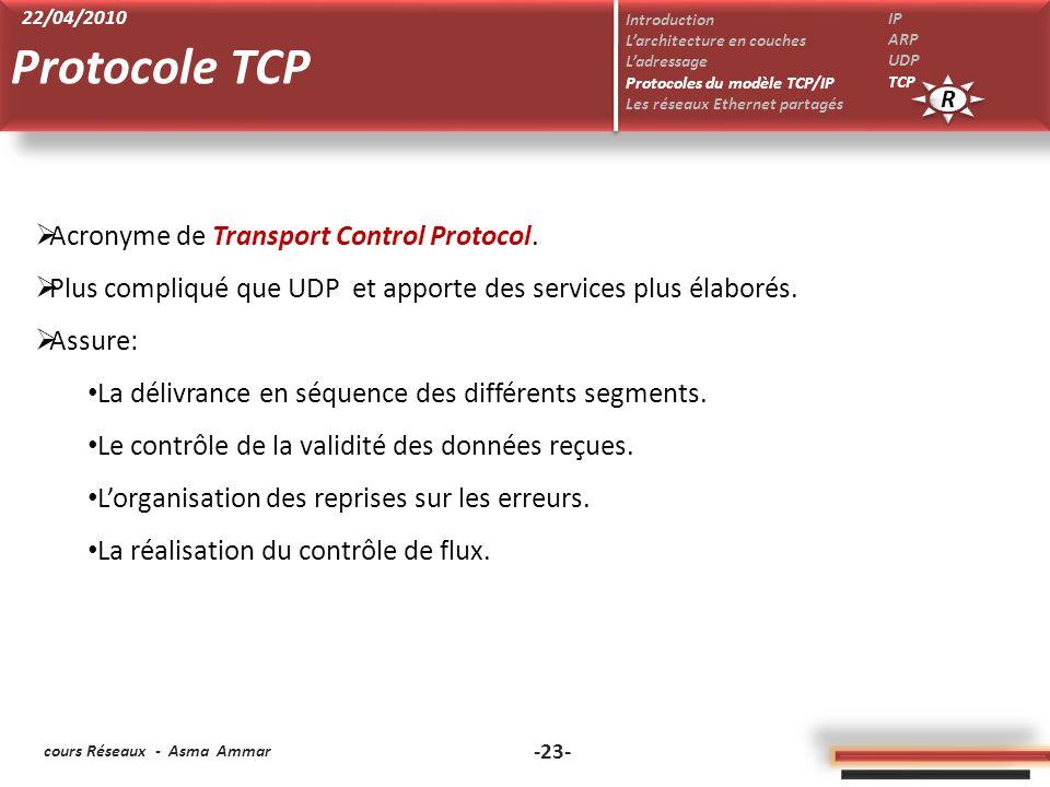 cours Réseaux - Asma Ammar -23- Acronyme de Transport Control Protocol. Plus compliqué que UDP et apporte des services plus élaborés. Assure: La déliv