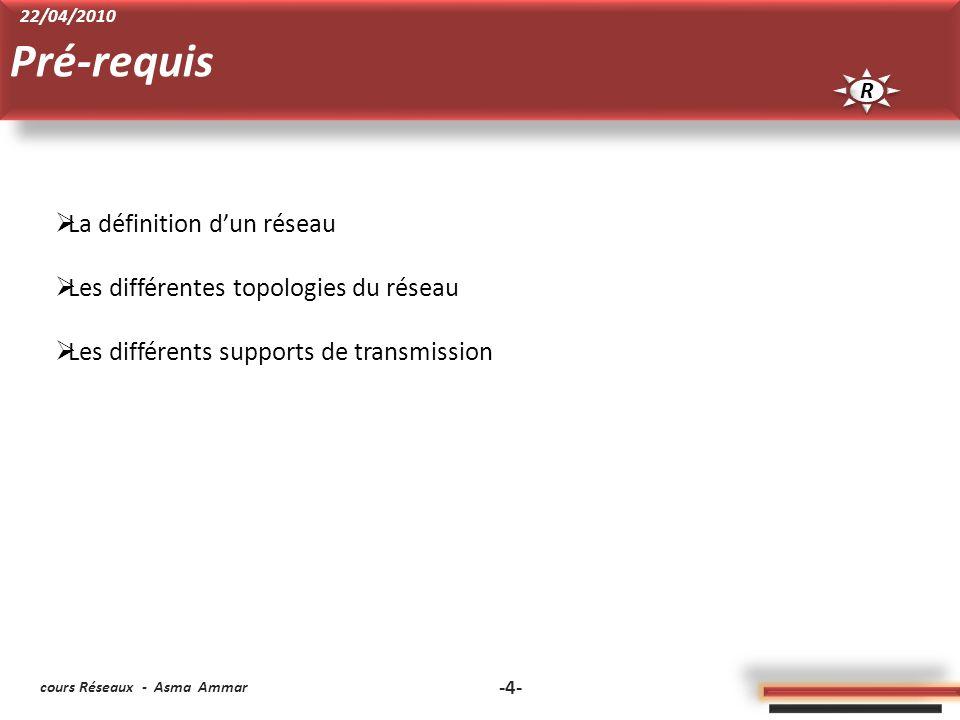 cours Réseaux - Asma Ammar -4- Pré-requis R R 22/04/2010 La définition dun réseau Les différentes topologies du réseau Les différents supports de transmission