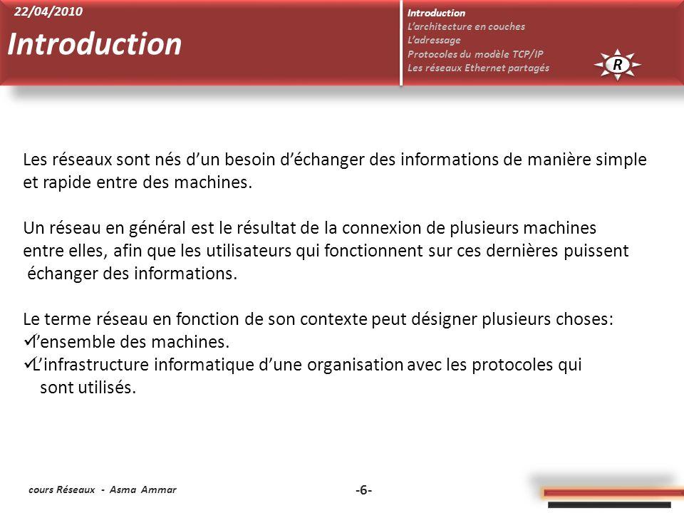 cours Réseaux - Asma Ammar -6- Introduction R R Larchitecture en couches Ladressage Protocoles du modèle TCP/IP Les réseaux Ethernet partagés 22/04/20