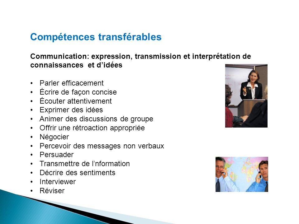 Compétences transférables Communication: expression, transmission et interprétation de connaissances et didées Parler efficacement Écrire de façon con