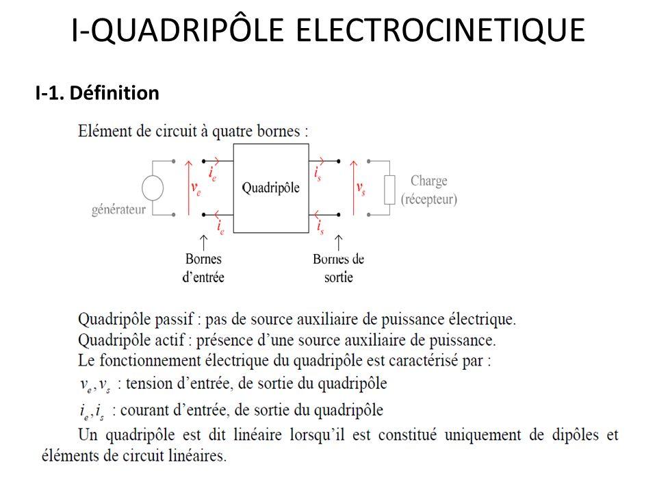 I-QUADRIPÔLE ELECTROCINETIQUE I-1. Définition