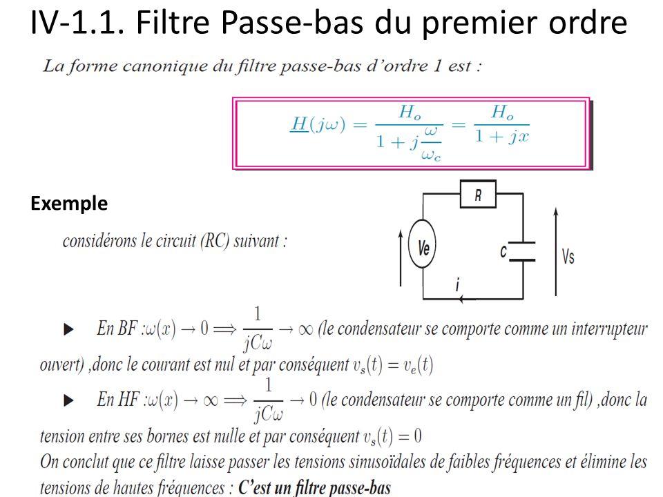 IV-1.1. Filtre Passe-bas du premier ordre Exemple