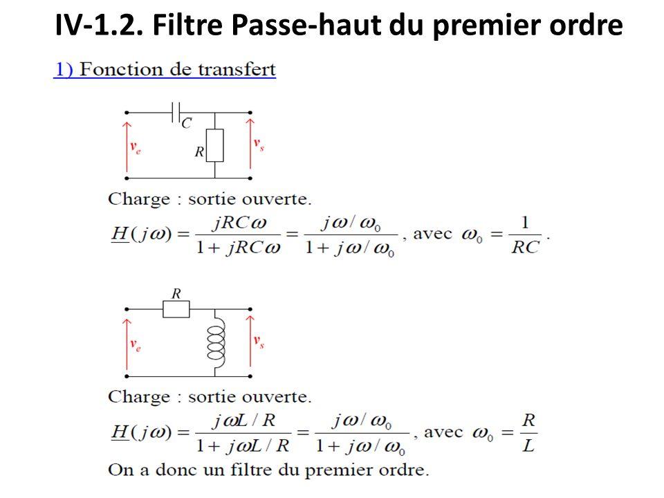 IV-1.2. Filtre Passe-haut du premier ordre